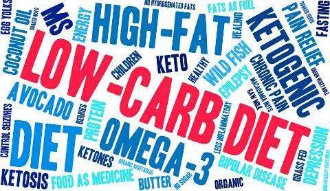 Low carb vs. high fat
