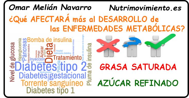 Dieta cetogenica grasas saturadasa